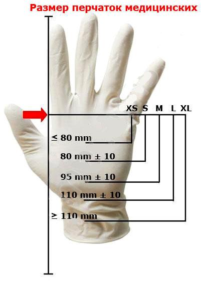 Как опередить размер перчаток: